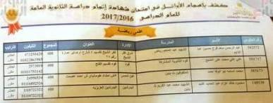 وزير التربية والتعليم يعتمد نتيجة الثانوية العامة 2017